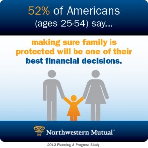 59538-Best-Financial-Decisions-in-life-family-original