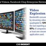 CIO Insight Image on Video stats