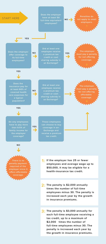 10098907_Regence_infographics_v1a_sw
