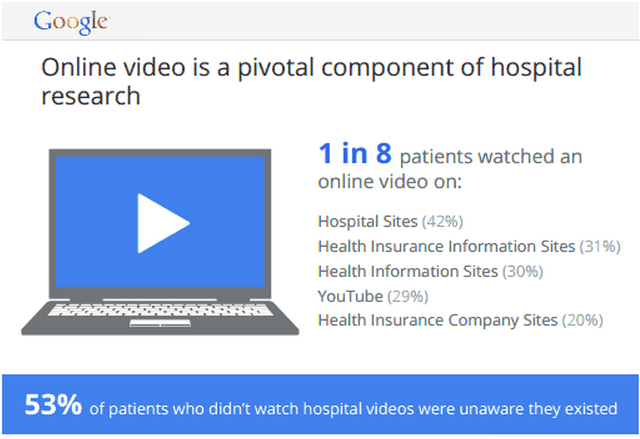 google think video health