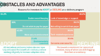 """A new white paper from Pershing entitled, """"Closing the e-Delivery Gap: The 2013 e-Delivery Survey,"""" shows a significant gap between financial executives who expect investors to adopt e-delivery and the […]"""